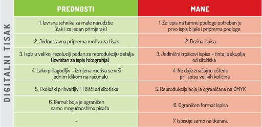 prednosti_i_nedostatci_DTG